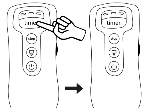 Timer Beurer FM 150